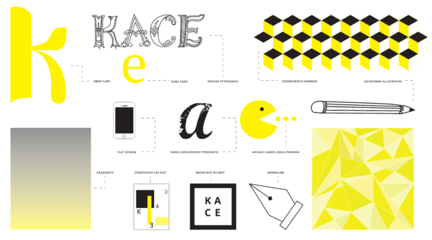 The 9 Graphic Design trends of the moment
